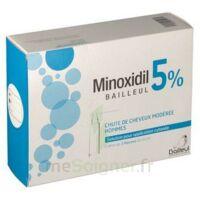 Minoxidil Bailleul 5 % Solution Pour Application Cutanée 3 Fl/60ml